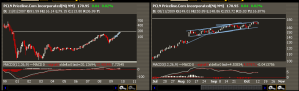 PCLN 10.13.09