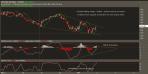 SPX falling wedge 11.02